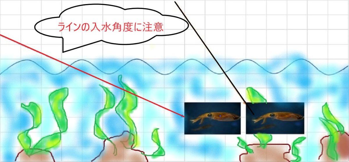 ヤエンの釣り方コツは?ブログで完全マスターするヤエンの釣り方