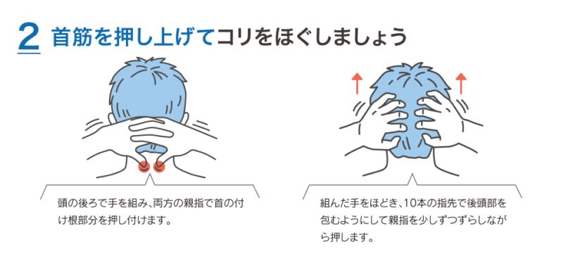 頭皮マッサージ方法のイラスト②首筋を押し上げてコリをほぐす