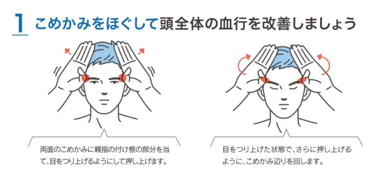 頭皮マッサージ方法のイラスト①こめかみをほぐして頭皮全体の血行を促進する