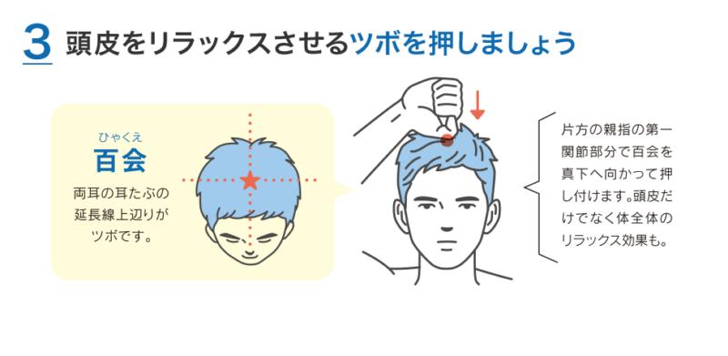 頭皮マッサージ方法のイラスト③ 頭皮をリラックスさせるツボ(百会)を押す